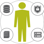 Managed IT Services San Antonio - Node LLC