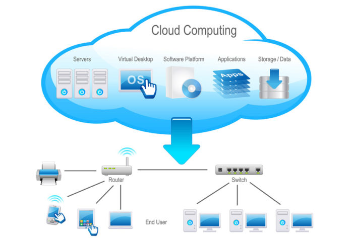 Computer Systems Integration Migration & Support | Helpdesk | Networks | Cabling | Cyber Security | Firewalls | Monitoring | Website Development | Wordpress Management | Programming | Cloud Provisioning | Hosting | Public Cloud Infrastructure | Office 365 | Sharepoint | Exchange | Cloud Phone Systems